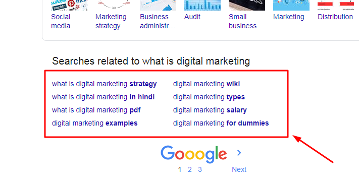 Searches Related To Keywords